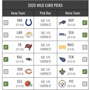 NFL Pickem Playoff Newsletter